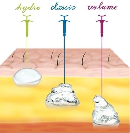 Действие препарата на кожу